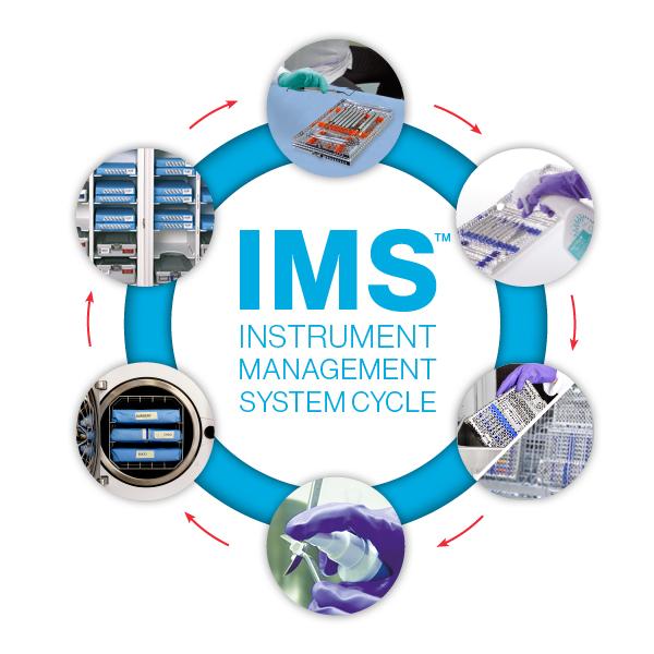 ims cycle
