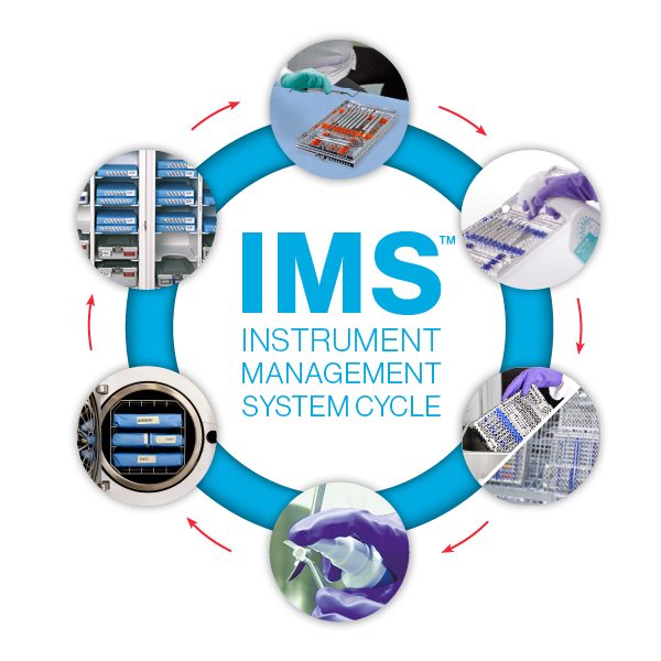 ims cycle